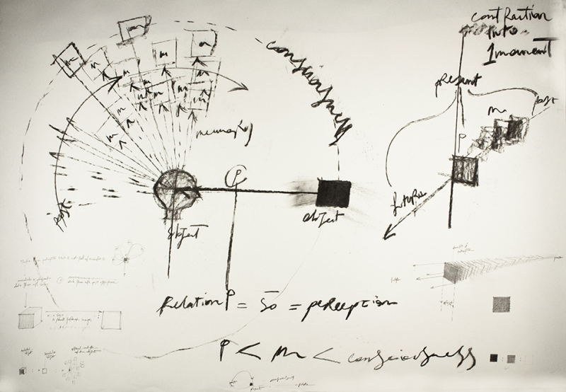 There Is No Perception That Is Not Full Of Memory (Bergsonian Whiteboard #6), 2014